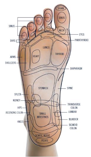 Reflexology Foot Massager US Jaclean