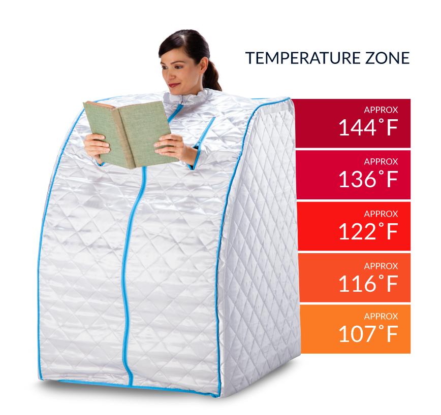 home-sauna-temp-zone.png