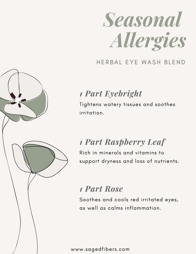 Seasonal Allergies.png