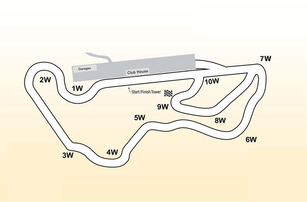 2-Mile Track (Download)