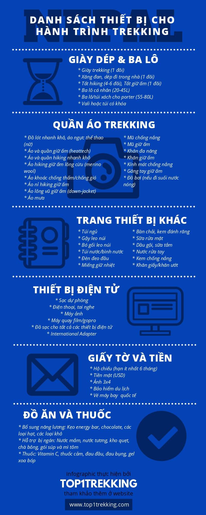 Infographic - danh sach thiet bi cho hanh trinh trekking o Nepal.jpg