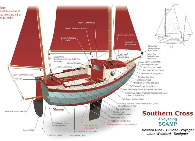 SC diagram.jpg