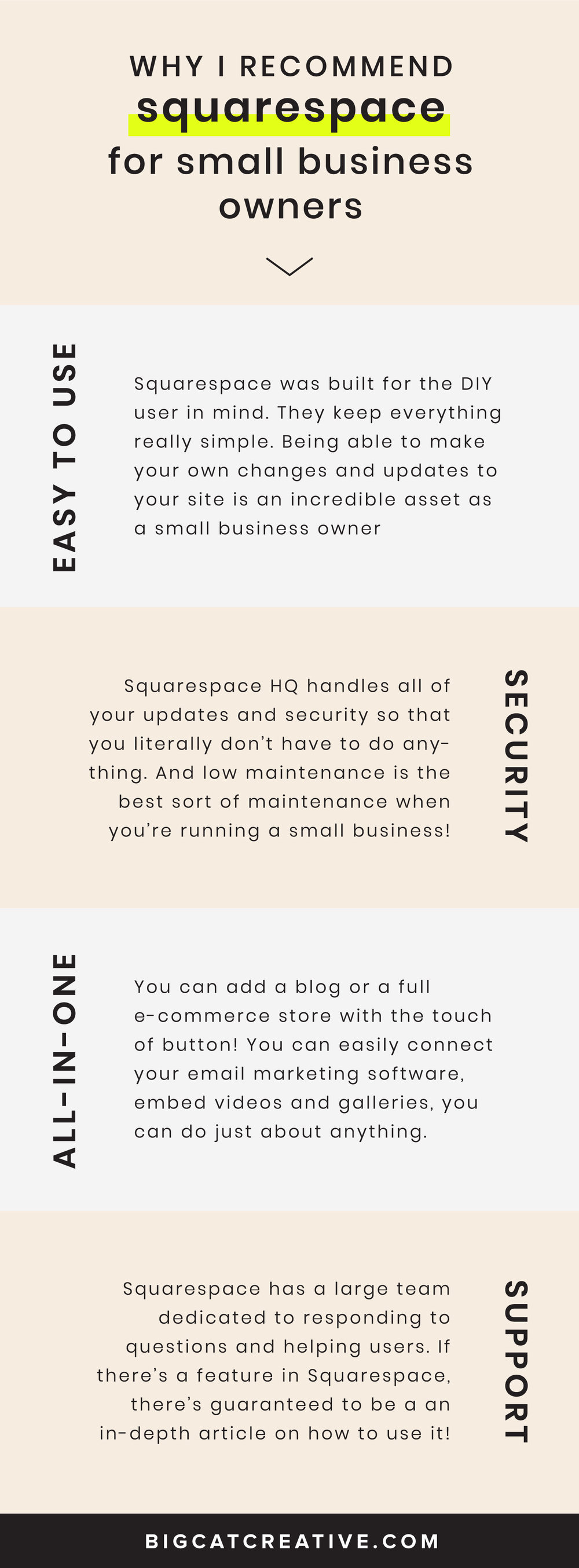Why I recommend Squarespace for Small Business Owners by Big Cat Creative | Squarespace | Small Business | Website Design | Easy to Use