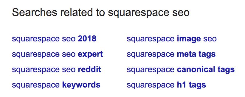 Squarespace SEO Blogging Checklist - Finding LSI Keywords.png