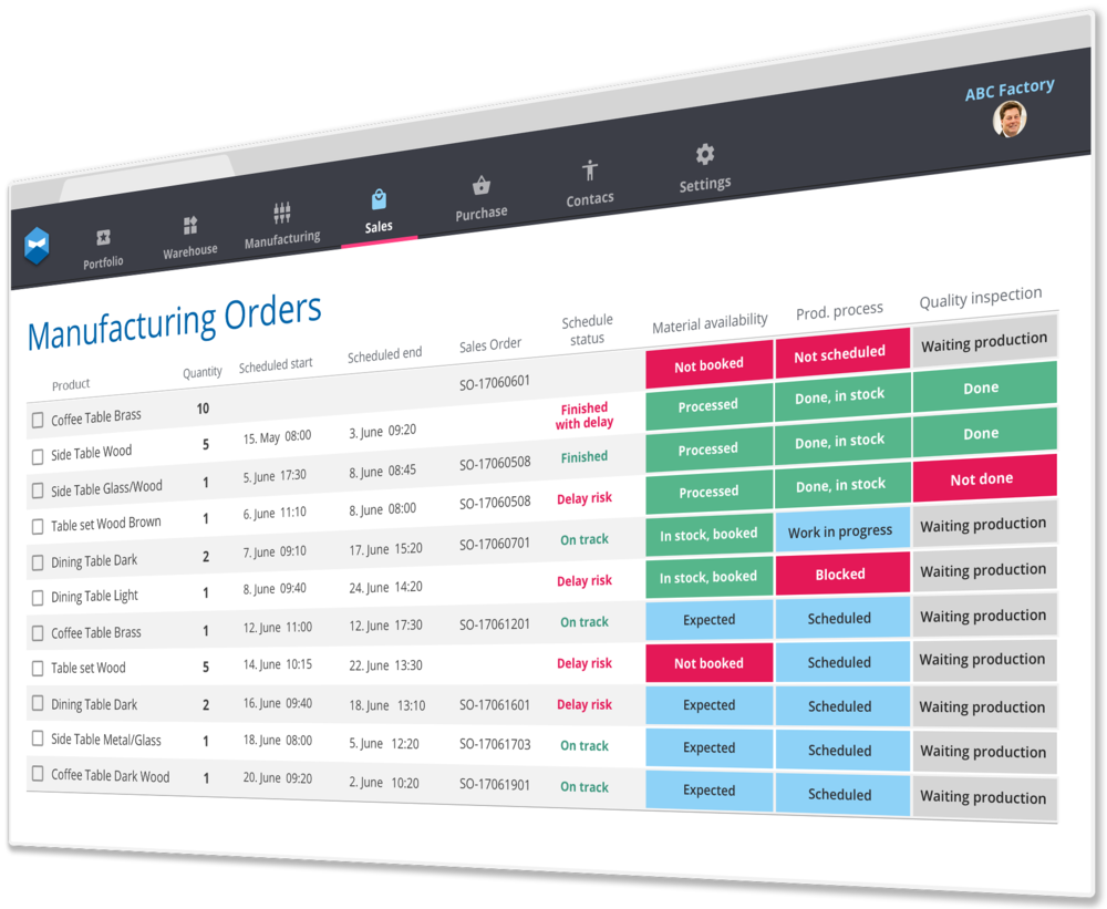 Katana MRP software manufacturing orders overview