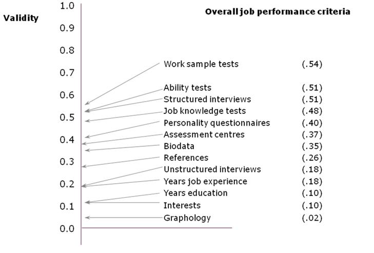 Graph blog 3.png