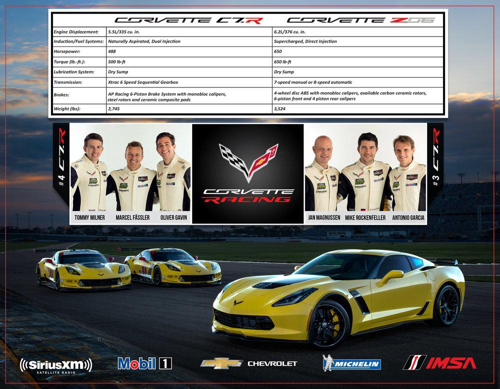 Corvette_2017_back_Final.jpg