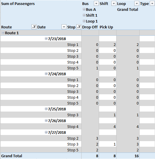 Revised reporting sheet, separate from data entry