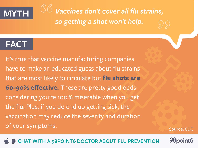 Flu-MythVsFact-4-Facebook.jpg