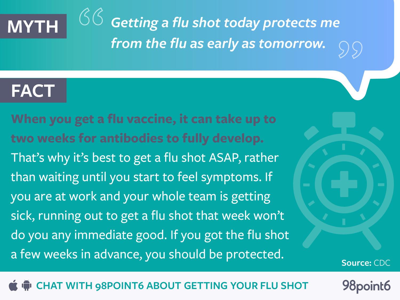 Flu-MythVsFact-5-Facebook.jpg