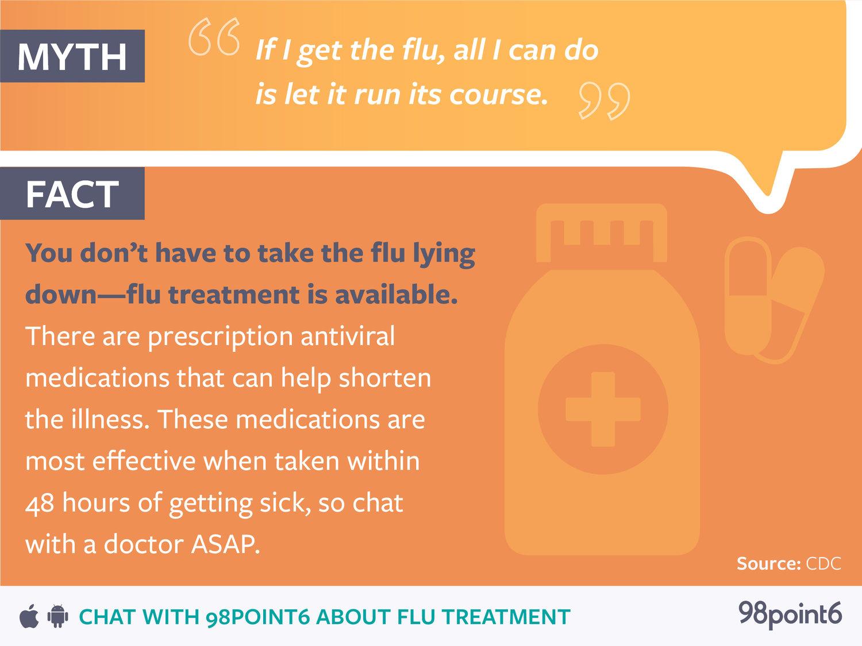 Flu-MythVsFact-7-Facebook.jpg