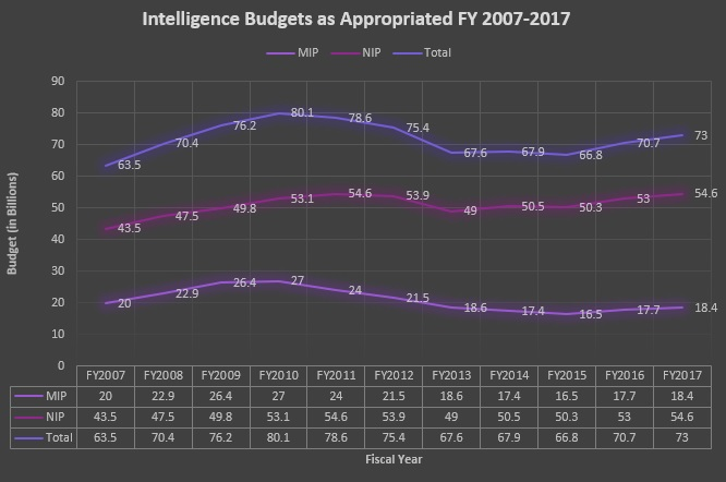 intel_budget_chart_171107.jpg