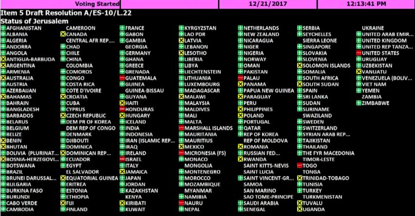UN_voting_jerusalem_171221.png
