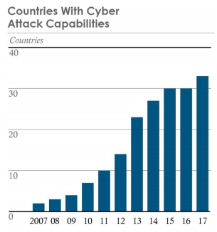 ODNI_graphic_cyber_180214.png