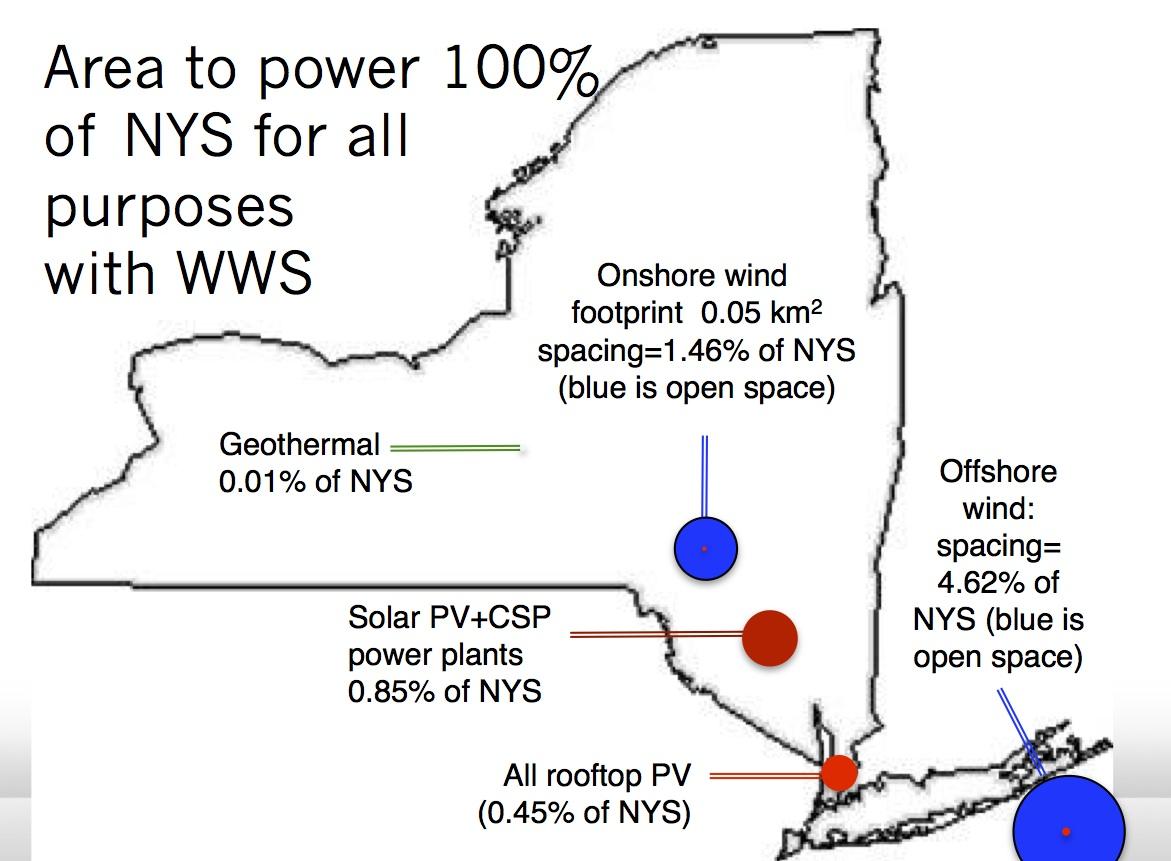 NYS plan map