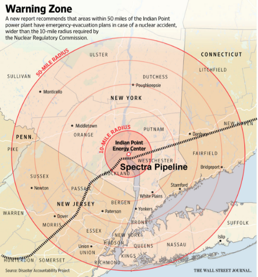 Spectra-AIM-Pipeline-Evacuation-Zone.png