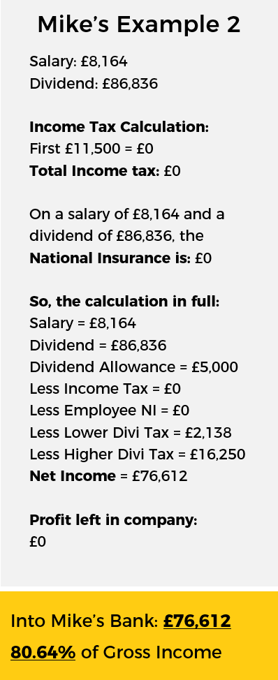 Salary + Dividend Calculation 2