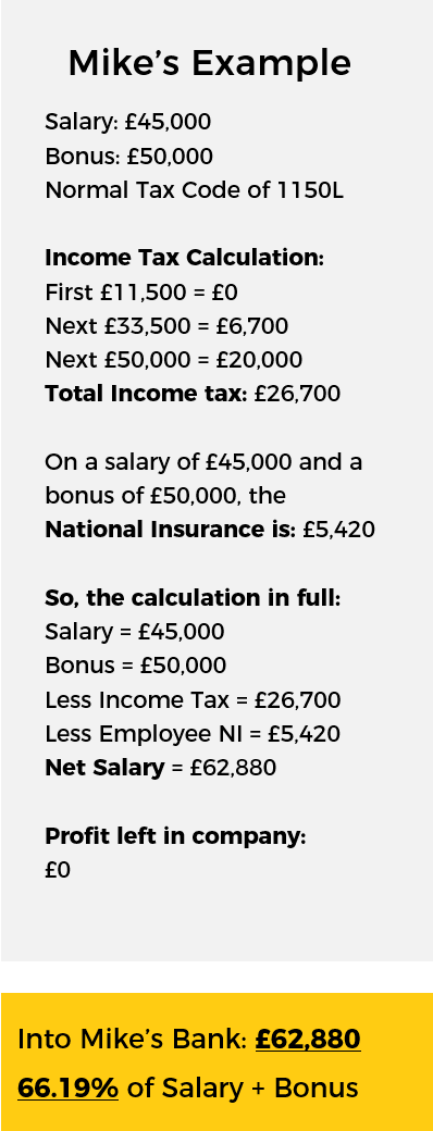 Salary + Bonus Calculation