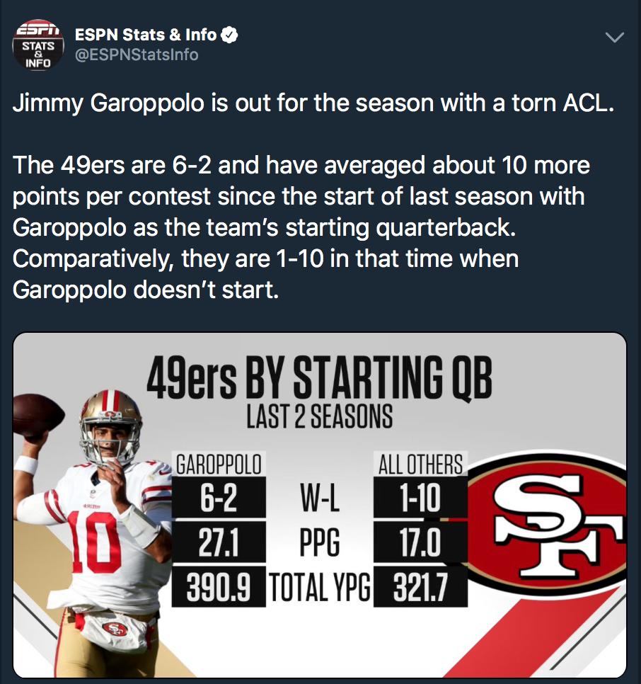 Via:  ESPN Stats & Info