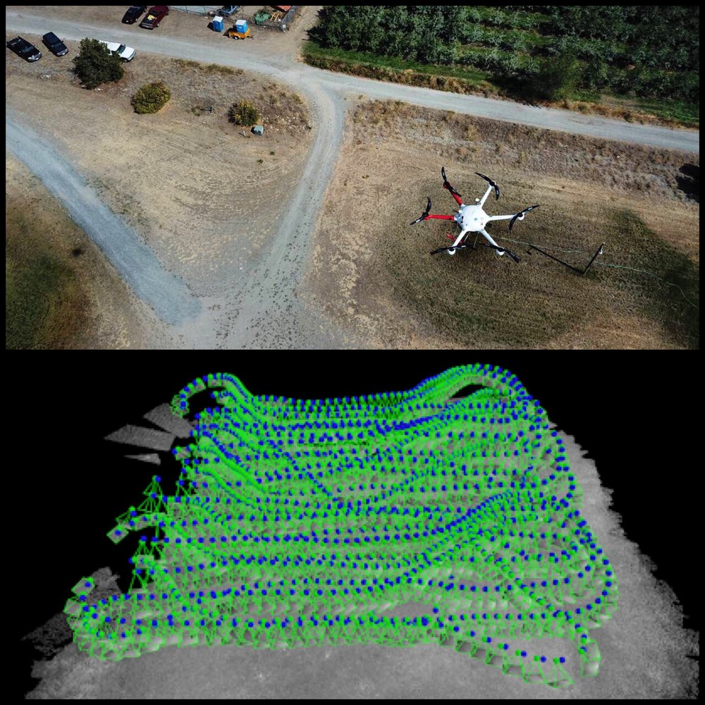 Above: heavy lift UAS with upwards of 3 hour flight time carrying a downward facing LiDAR unit. Below: Flightpath of UAS remote sensing mission