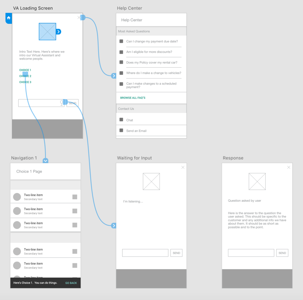 Wireframed flow created in Adobe XD
