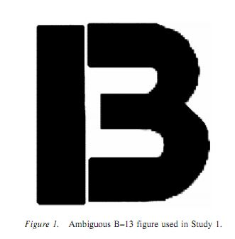ambiguous B-13 figure used in Study 1