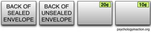 Wason Task: Postage Example