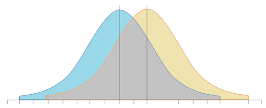 Distributions-150x150.png