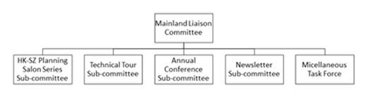 Mainland Structure.jpg