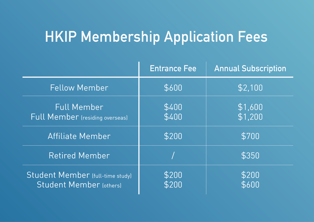 HKIP Membership Application Fees