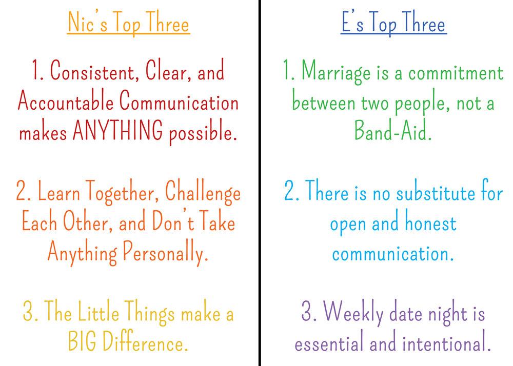 top-3-marriage-learnings-both.jpg