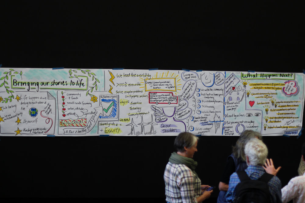 Climate Justice Conference 2018 (244 of 244).jpg