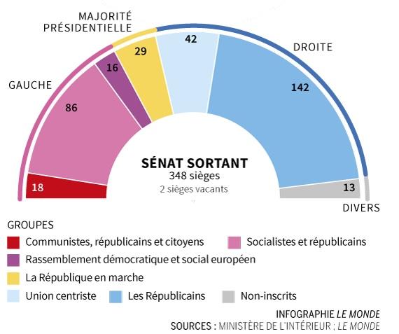Outgoing Senate.jpg