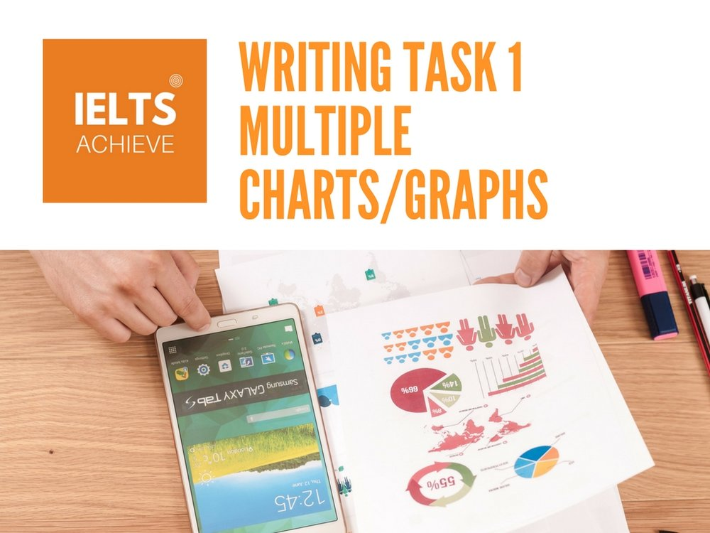 Ielts academic writing task 1 multiple charts and graphs ielts ielts academic writing task 1 multiple charts and graphs ccuart Gallery