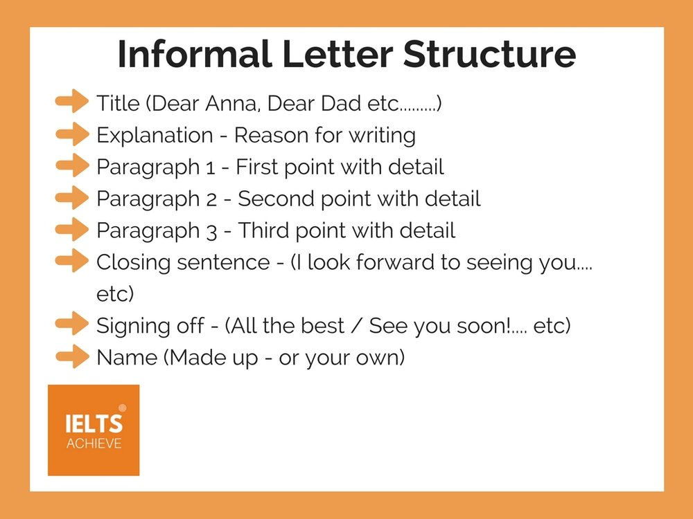 ielts informal letter structure