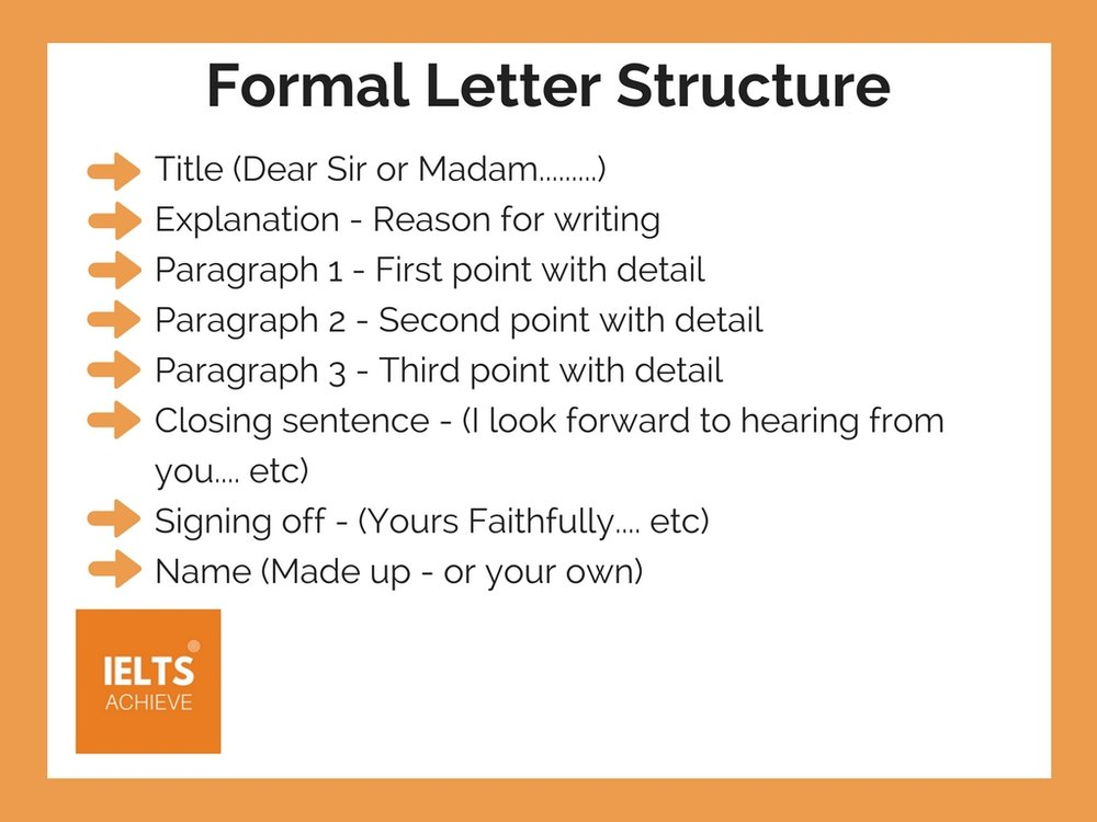 How To Write A Formal Letter Ielts Achieve