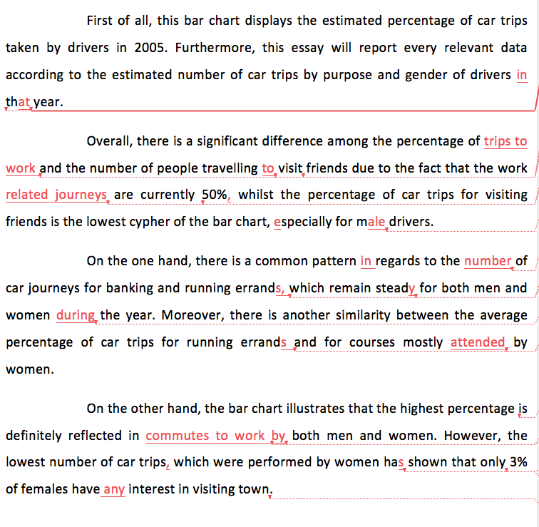 IELTS task 1 academic student essay