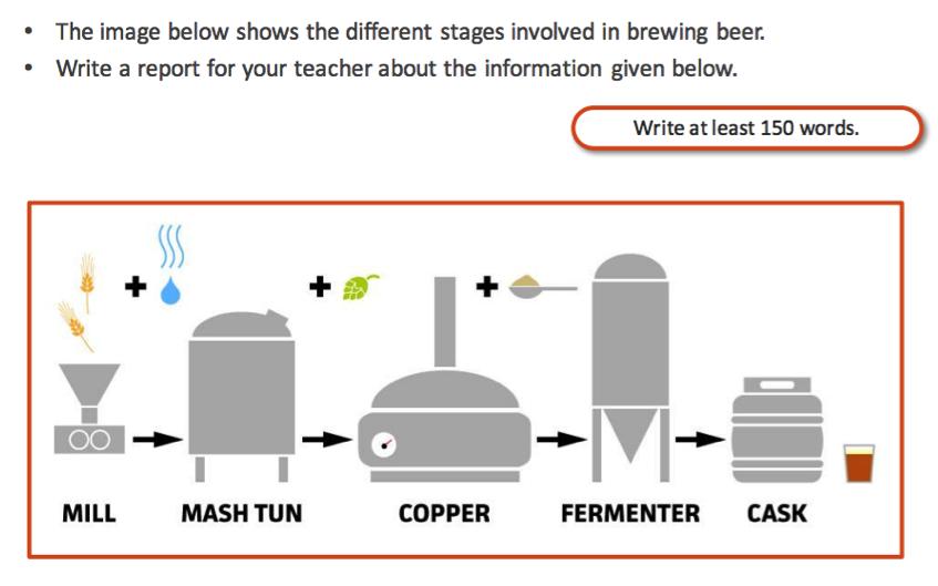 IELTS task 1 academic beer process question