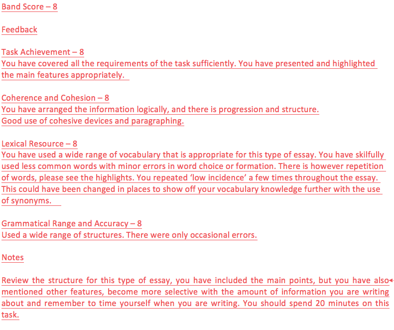 IELTS writing task 1 academic band score 8 corrections and feedback