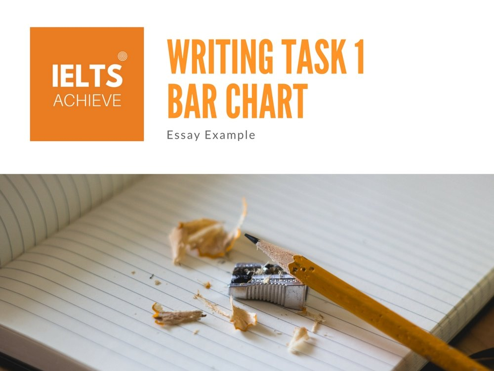 IELTS academic bar chart examples