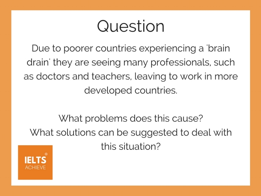 IELTS Problem Solution Essay Question And High Scoring Sample