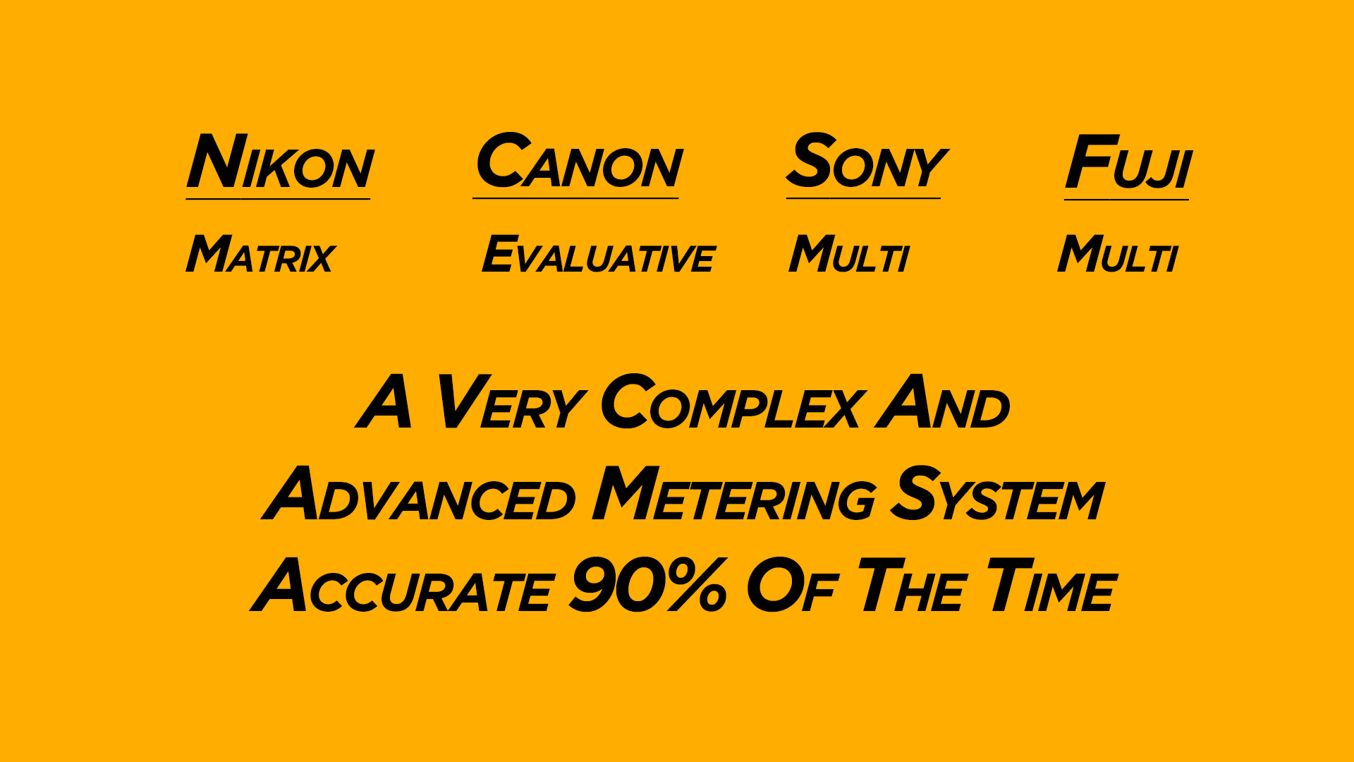 Nikon Matrix Canon Evaluative metering