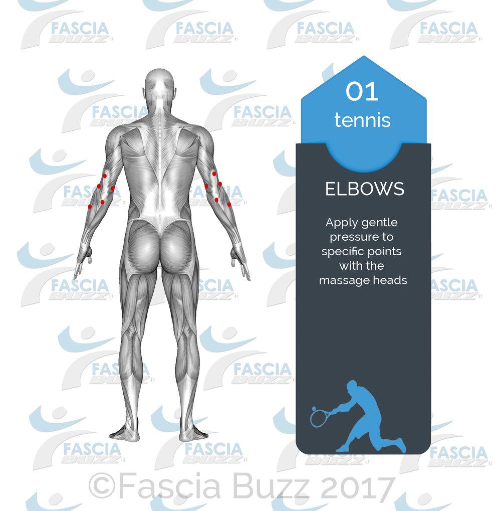 ELBOWS.jpg