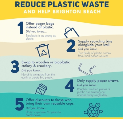 how-to-reduce-plastic-waste-at-festivals.jpg