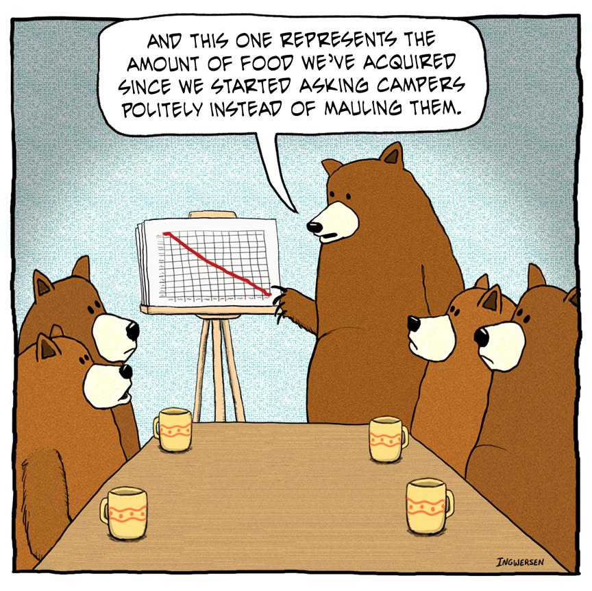 bear-chart.jpg