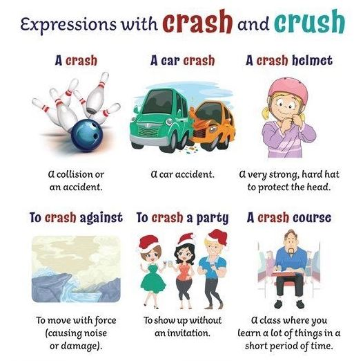 rustranslator_irina_englandWell, I didn't realise there were two of them! / Crash v Crush Вот так живешь -живешь в стране изучаемого языка 100 лет, пользуешься словами, и не замечаешь, что пользуешься словами-то разными, потому что в письменном виде я их вижу редко. Просто не попадаются на глаза. Из тех которые часто на слуху: Слово Crash ✅A car crash - не дай бог. Авария ✅A crash helmet - шлем, обычно для велосипеда или мотоцикла ✅To crash a party - это к моему сыну, это когда они всей толпой непрошенно на вечеринки заявляются ✅A crash course - это то что в инстаграмме называют марафоном, краткий курс по какому-нибудь предмету.