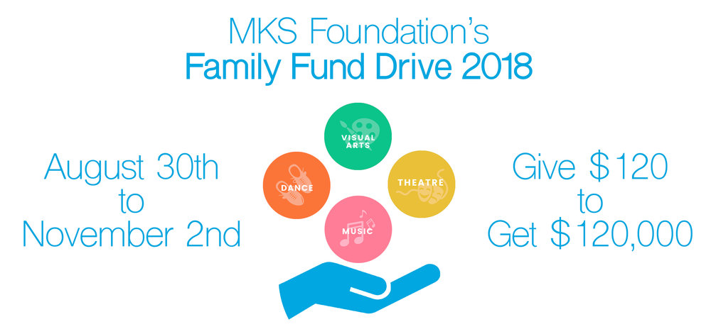 family fund drive_8x4.jpg