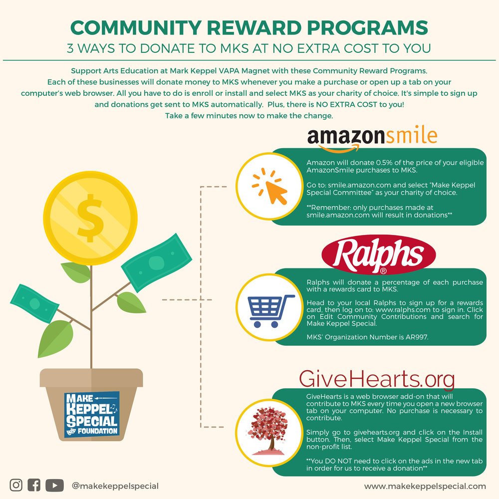 MKS Community Rewards Infographic V3.jpg
