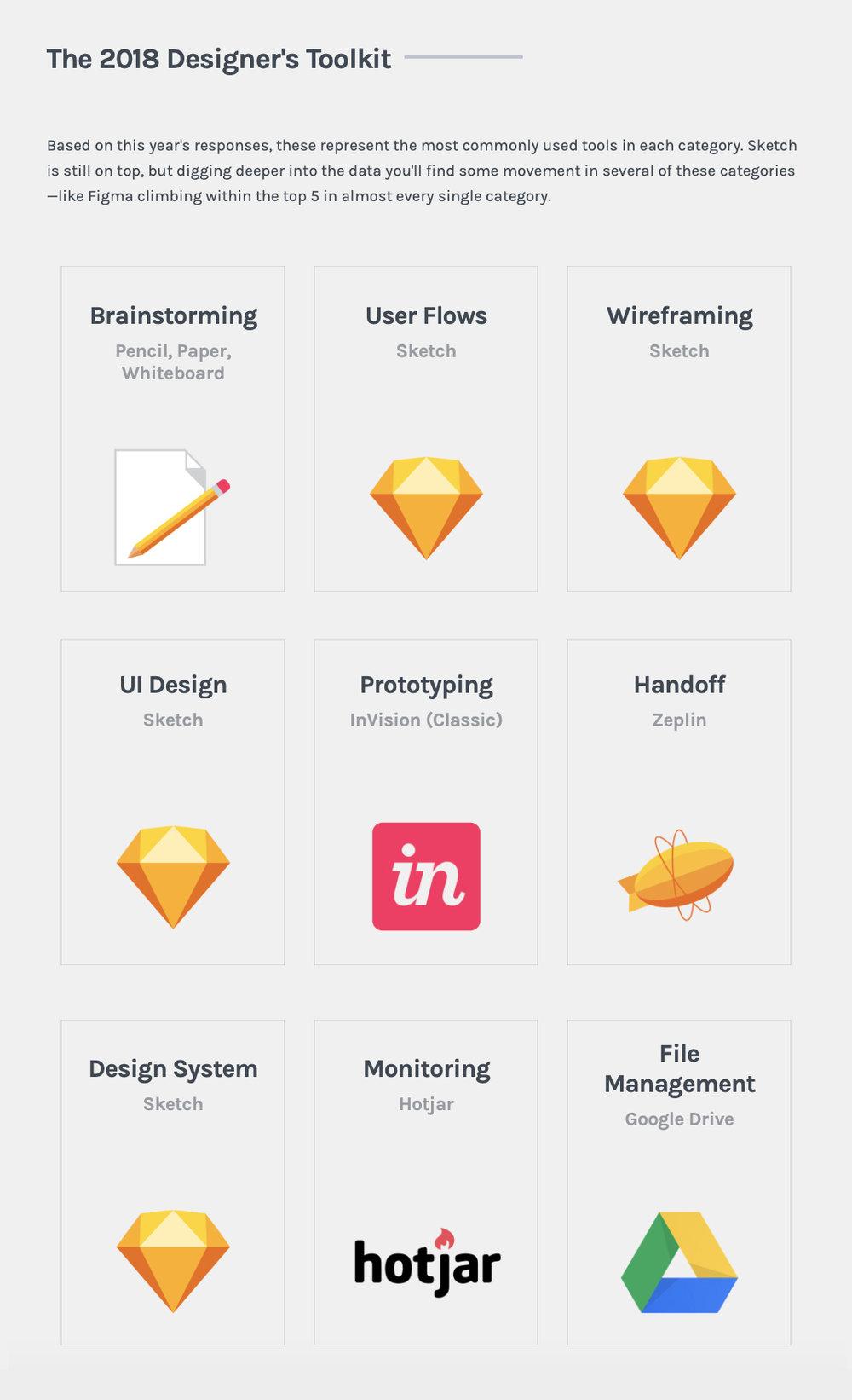 Designer'sToolkit.jpg