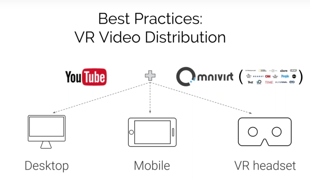 Source:  YouTube - Omnivirt Google Webinar